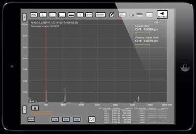 GTI Vibration Analysis Data
